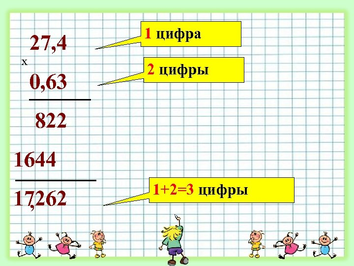 27, 4 х 0, 63 1 цифра 2 цифры 822 1644 17262 , 1+2=3