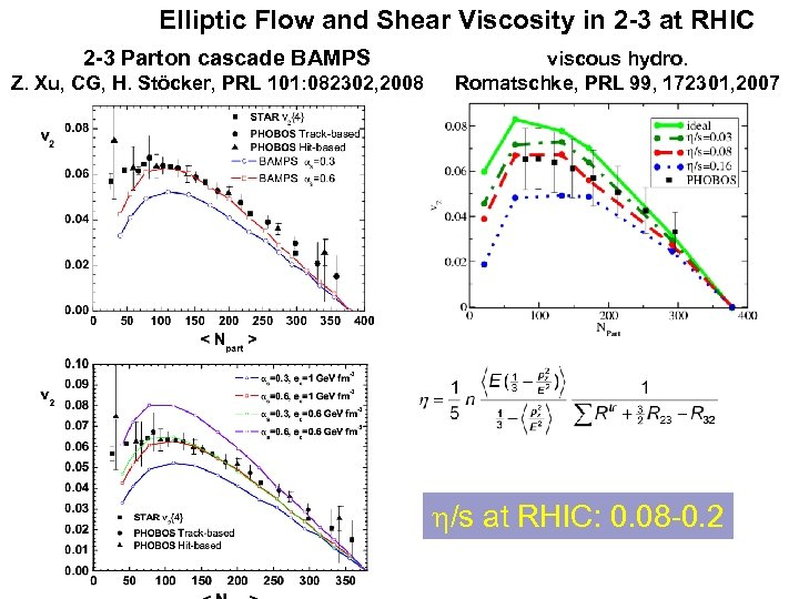 Elliptic Flow and Shear Viscosity in 2 -3 at RHIC 2 -3 Parton cascade