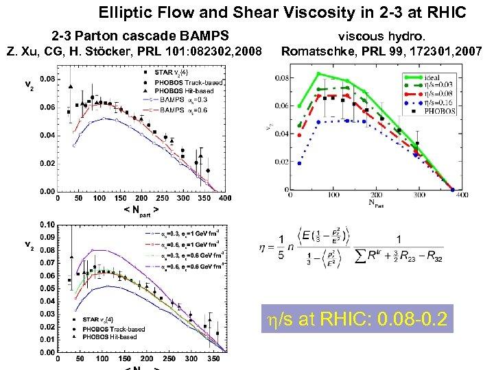Elliptic Flow and Shear Viscosity in 2 -3 at RHIC 2 -3 Parton cascade