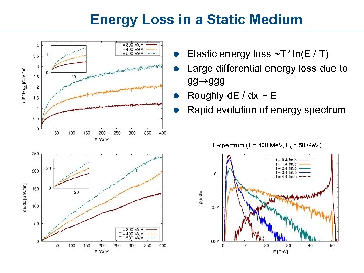 Energy Loss in a Static Medium Elastic energy loss ~T 2 ln(E / T)