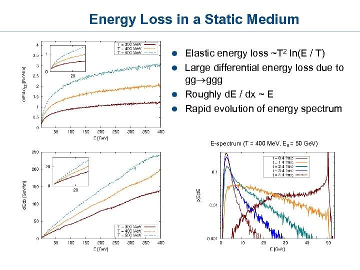 Energy Loss in a Static Medium Elastic energy loss ~T 2 ln(E / T)