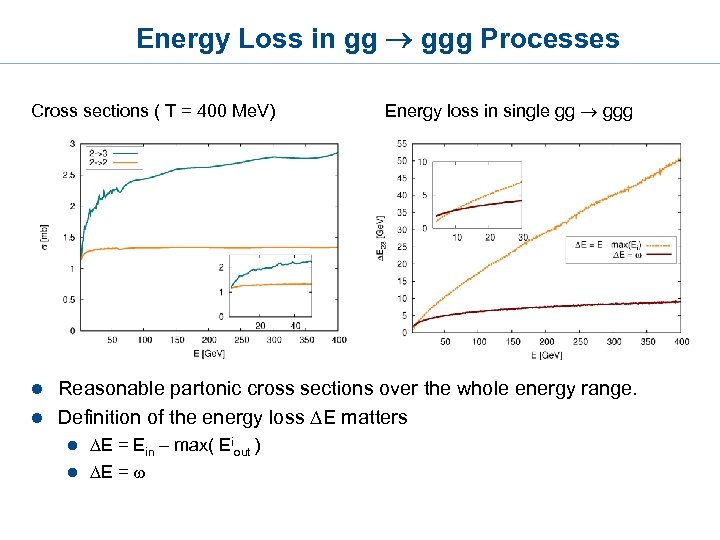 Energy Loss in gg ggg Processes Cross sections ( T = 400 Me. V)