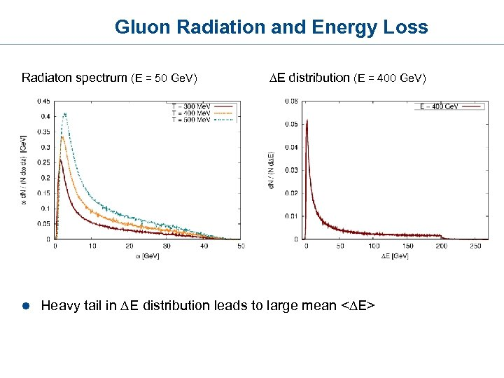 Gluon Radiation and Energy Loss Radiaton spectrum (E = 50 Ge. V) DE distribution