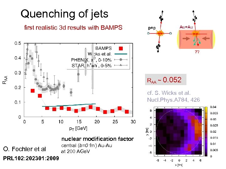 Quenching of jets first realistic 3 d results with BAMPS RAA ~ 0. 052