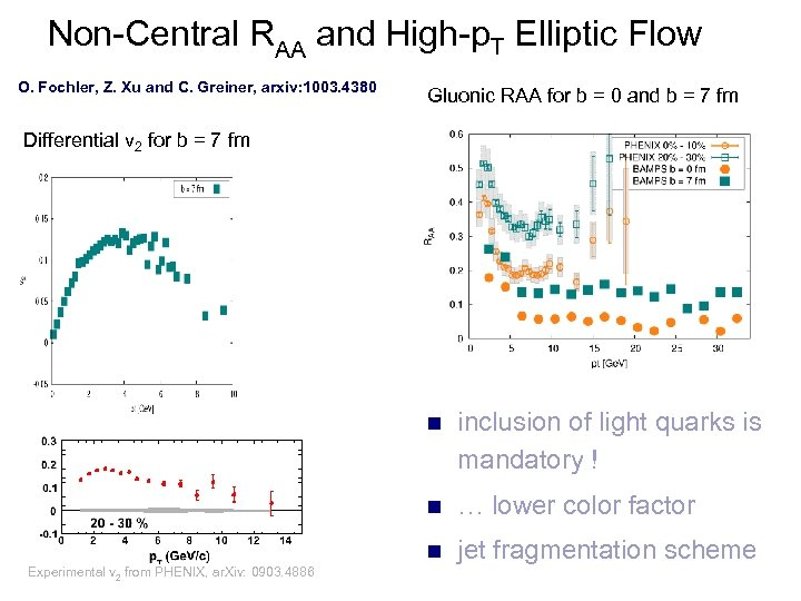 Non-Central RAA and High-p. T Elliptic Flow O. Fochler, Z. Xu and C. Greiner,