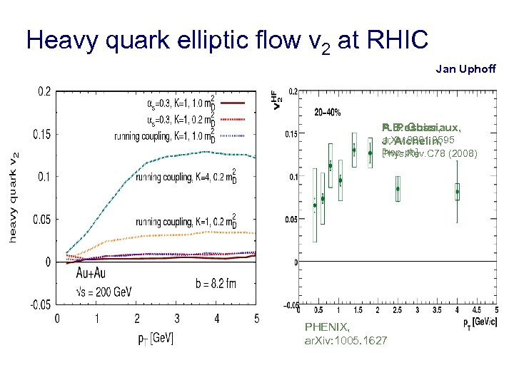 Heavy quark elliptic flow v 2 at RHIC Jan Uphoff A. Peshier, P. B.