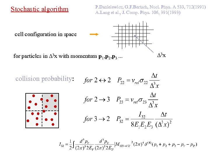 Stochastic algorithm P. Danielewicz, G. F. Bertsch, Nucl. Phys. A 533, 712(1991) A. Lang