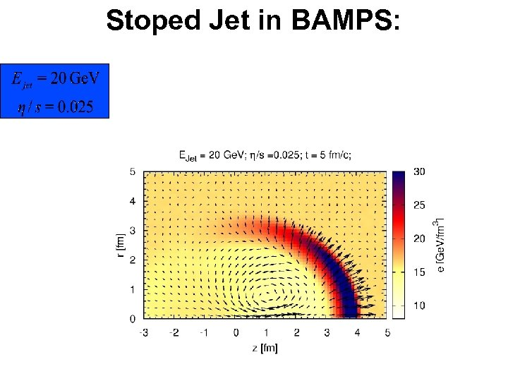 Stoped Jet in BAMPS: