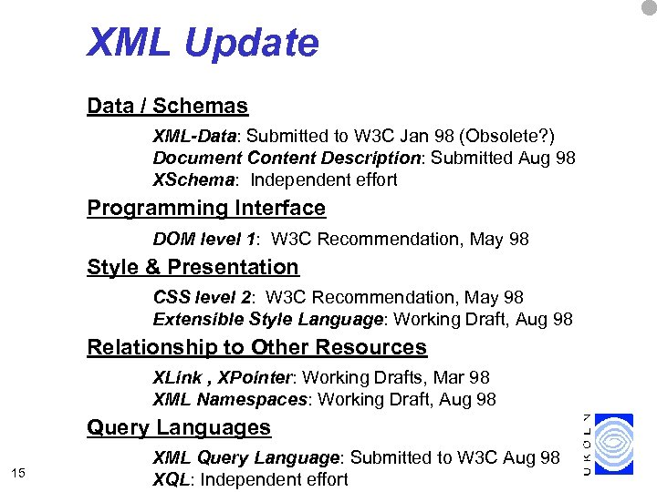 XML Update Data / Schemas XML-Data: Submitted to W 3 C Jan 98 (Obsolete?