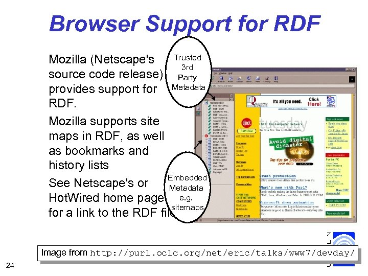 Browser Support for RDF Trusted Mozilla (Netscape's 3 rd source code release) Party provides