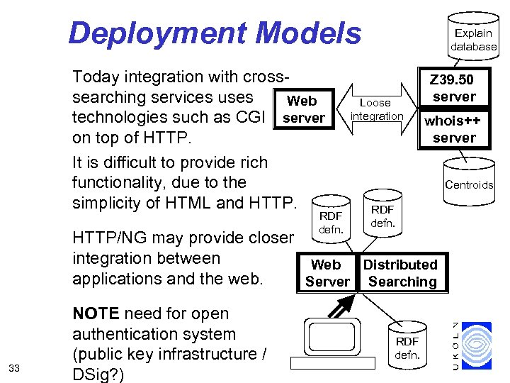 Deployment Models Today integration with crosssearching services uses Web technologies such as CGI server