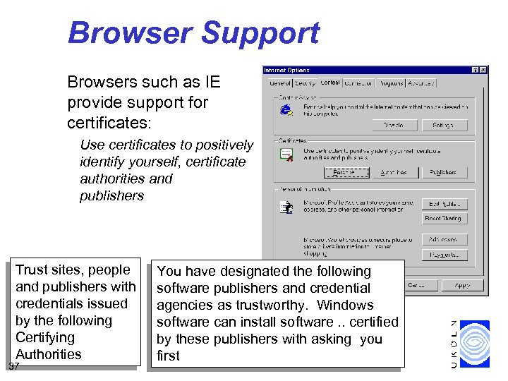 Browser Support Browsers such as IE provide support for certificates: Use certificates to positively