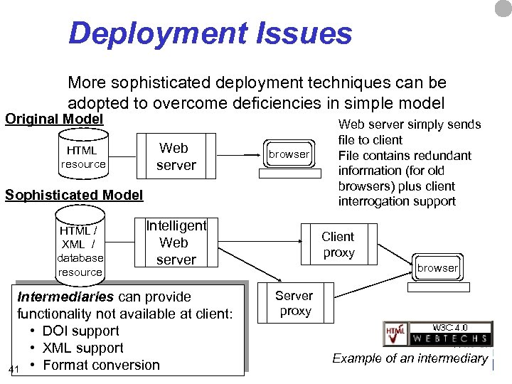 Deployment Issues More sophisticated deployment techniques can be adopted to overcome deficiencies in simple