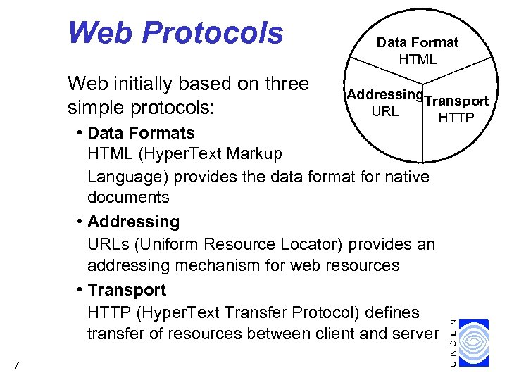 Web Protocols Web initially based on three simple protocols: Data Format HTML Addressing. Transport