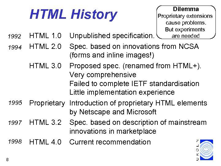 HTML History 1992 1994 1995 1997 1998 8 HTML 1. 0 HTML 2. 0