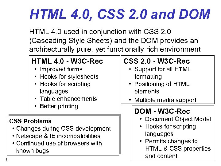 HTML 4. 0, CSS 2. 0 and DOM HTML 4. 0 used in conjunction