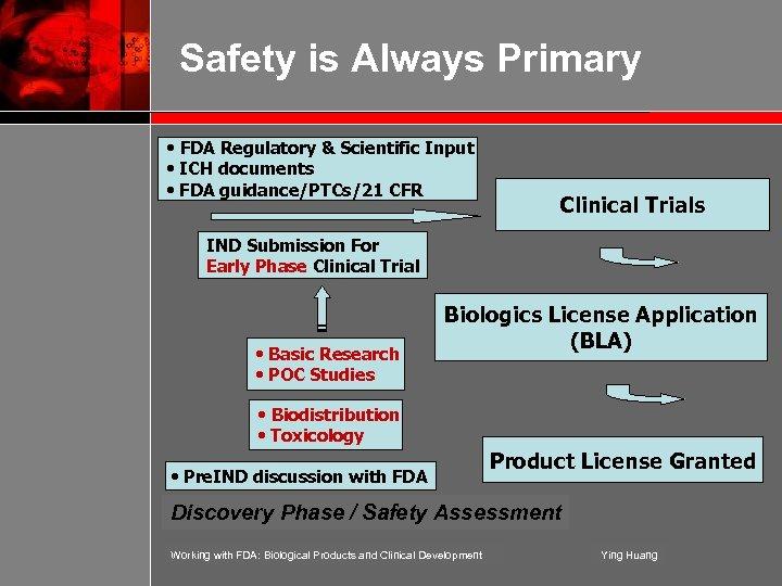 Safety is Always Primary • FDA Regulatory & Scientific Input • ICH documents •