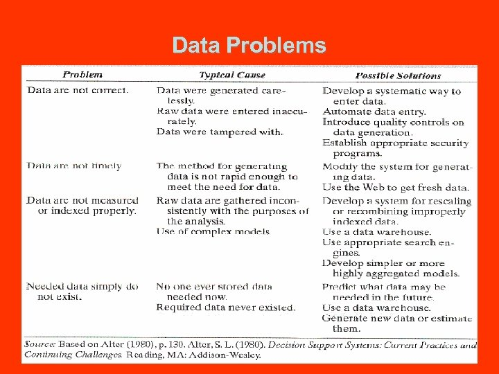 Data Problems 27 Sharif University