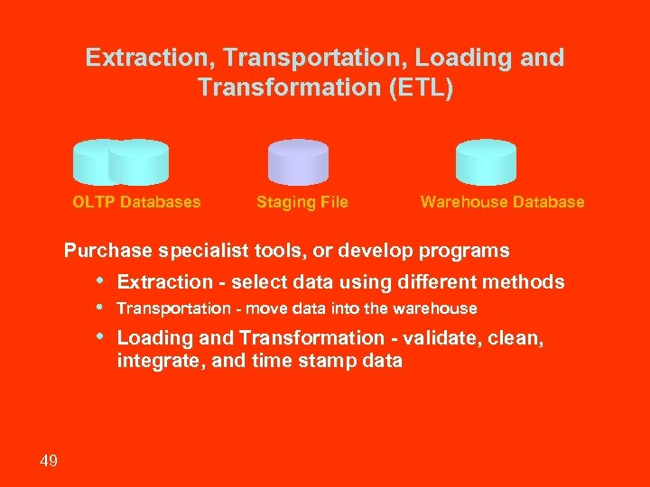 Extraction, Transportation, Loading and Transformation (ETL) OLTP Databases Staging File Warehouse Database Purchase specialist