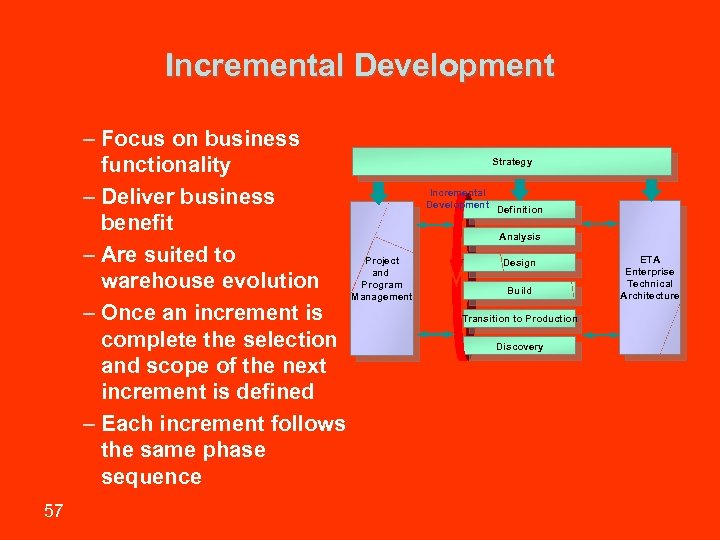 Incremental Development – Focus on business functionality – Deliver business benefit – Are suited