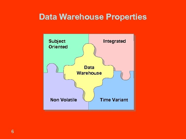 Data Warehouse Properties Subject Oriented Integrated Data Warehouse Non Volatile 6 Time Variant Sharif