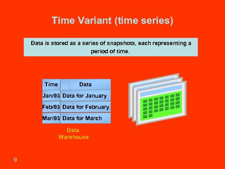 Time Variant (time series) • Data is stored as a series of snapshots, each