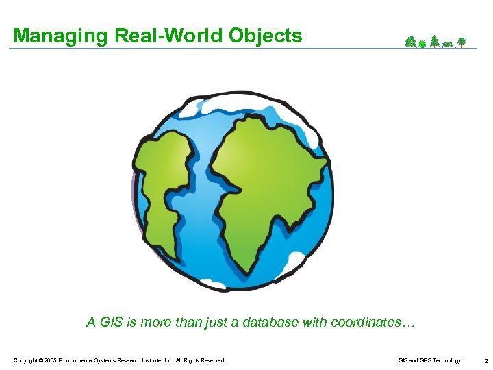 Managing Real-World Objects Geodatabase A GIS is more than just a database with coordinates…