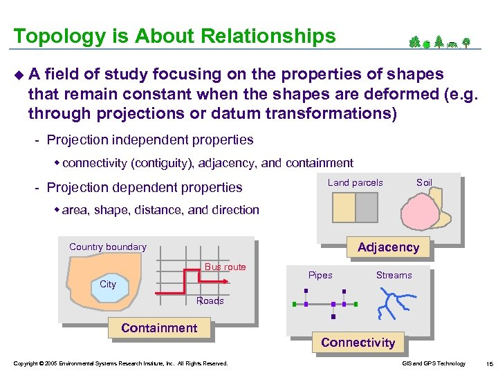 Topology is About Relationships u A field of study focusing on the properties of