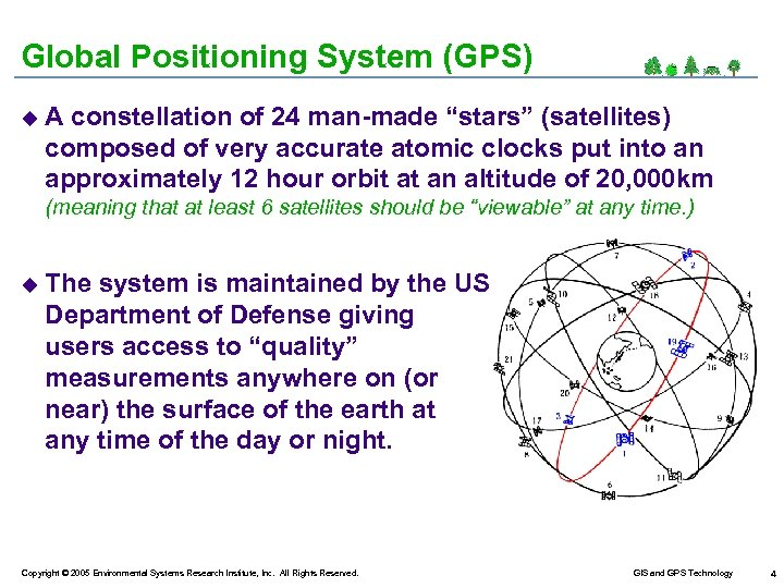"Global Positioning System (GPS) u A constellation of 24 man-made ""stars"" (satellites) composed of"