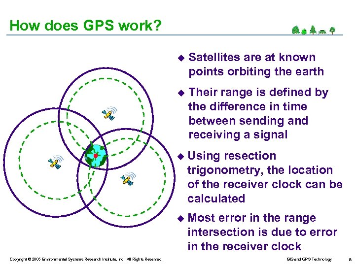 How does GPS work? u u Their range is defined by the difference in