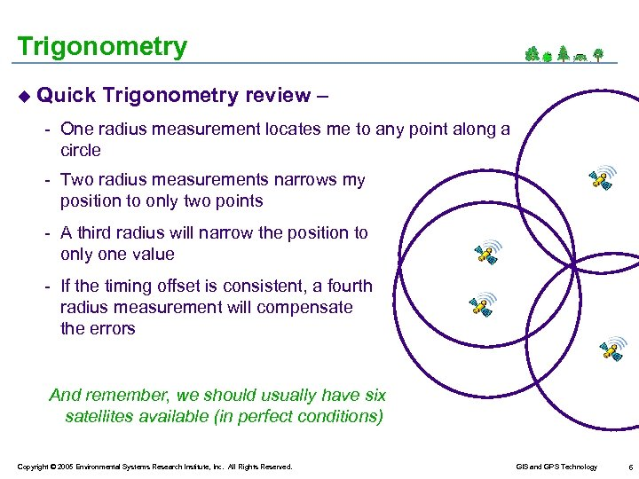 Trigonometry u Quick Trigonometry review – - One radius measurement locates me to any