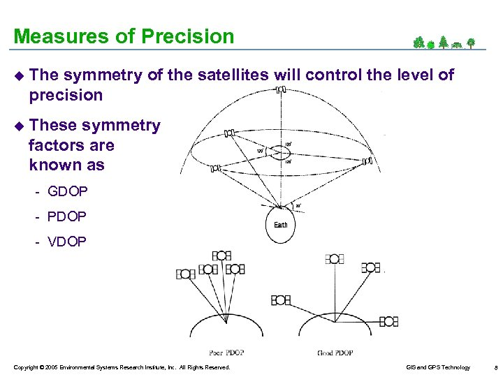 Measures of Precision u The symmetry of the satellites will control the level of