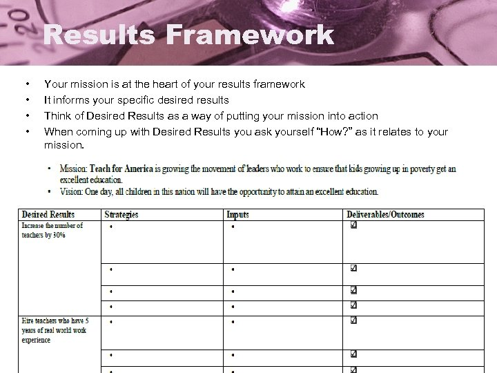 Results Framework • • Your mission is at the heart of your results framework