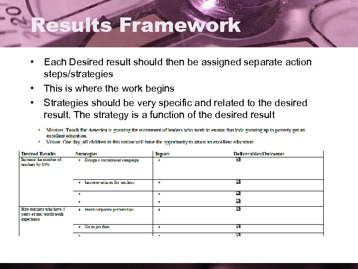 Results Framework • Each Desired result should then be assigned separate action steps/strategies •