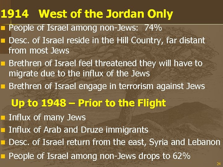 1914 West of the Jordan Only n n People of Israel among non-Jews: 74%