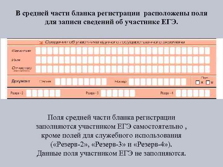 В средней части бланка регистрации расположены поля для записи сведений об участнике ЕГЭ. Поля
