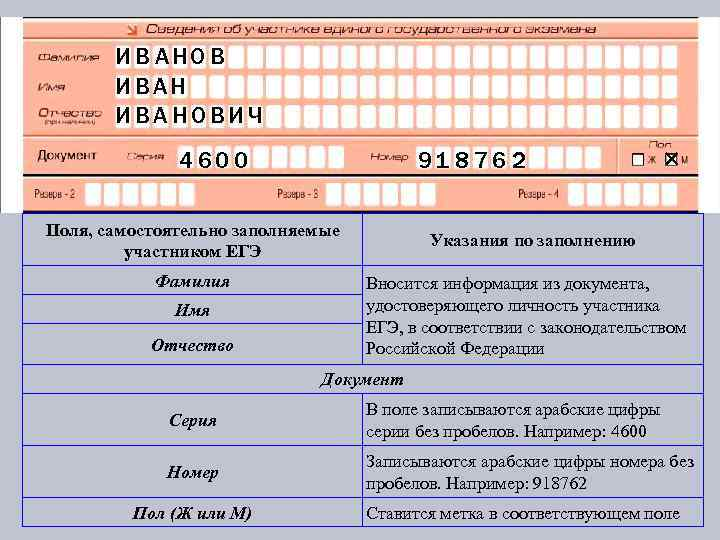 И В АНО В И В АН ИВАНОВИЧ 4 60 0 91 8 76