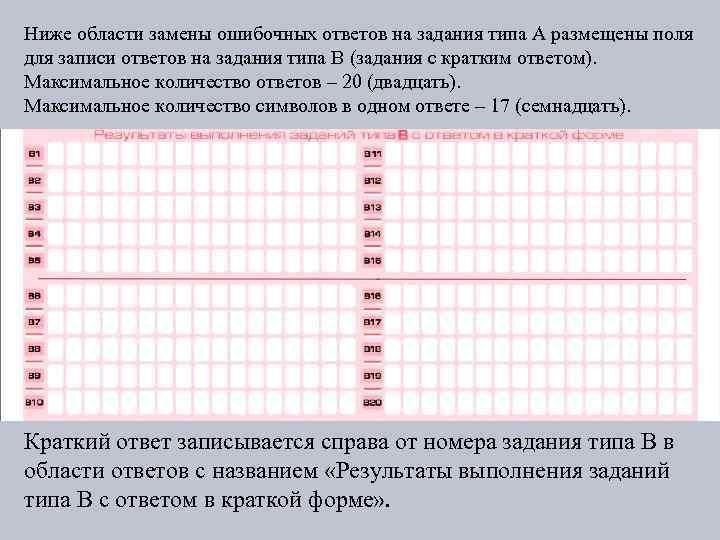 Ниже области замены ошибочных ответов на задания типа А размещены поля для записи ответов