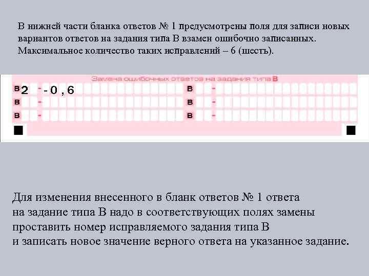 В нижней части бланка ответов № 1 предусмотрены поля для записи новых вариантов ответов