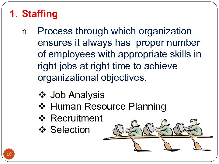 1. Staffing Û Process through which organization ensures it always has proper number of