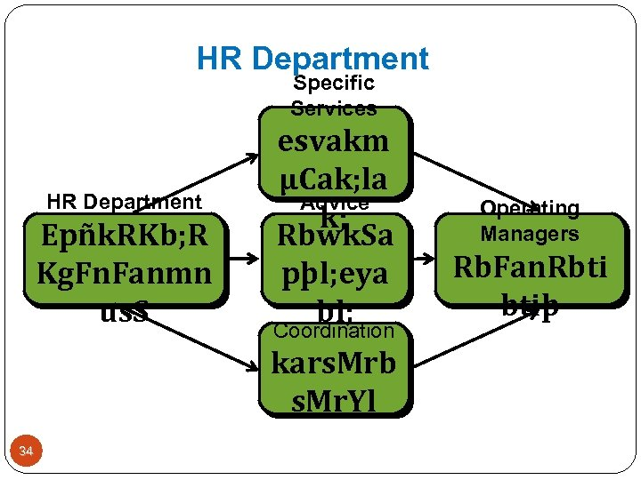 HR Department Specific Services HR Department Epñk. RKb; R Kg. Fn. Fanmn us. S