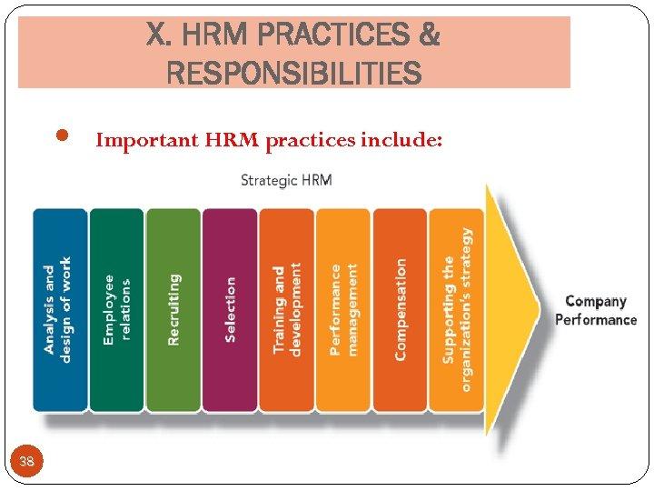 X. HRM PRACTICES & 4. HRMRESPONSIBILITIES PRACTICES & RESPONSIBILITIES 38 Important HRM practices include: