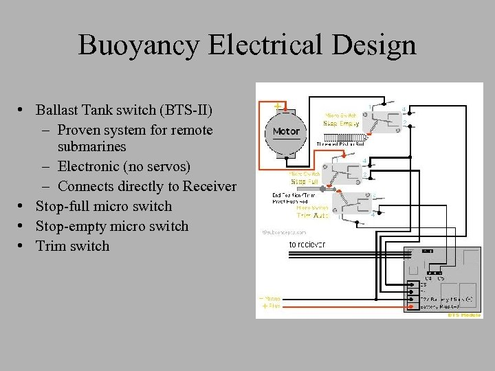 Buoyancy Electrical Design • Ballast Tank switch (BTS-II) – Proven system for remote submarines