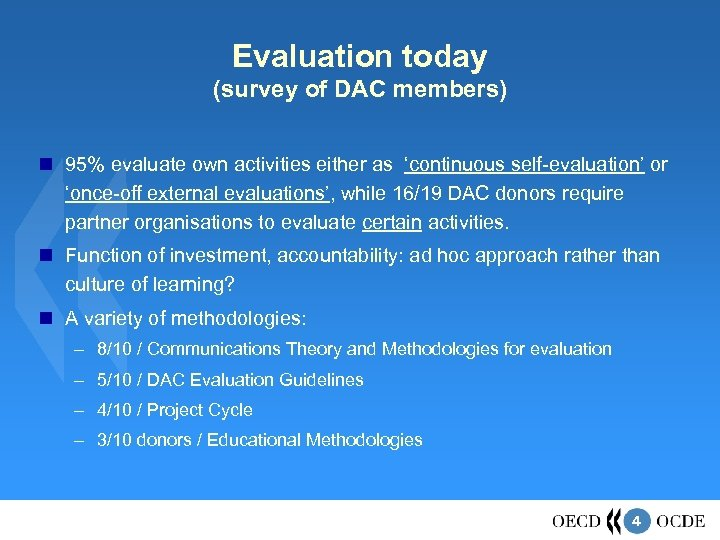 Evaluation today (survey of DAC members) 95% evaluate own activities either as 'continuous self-evaluation'