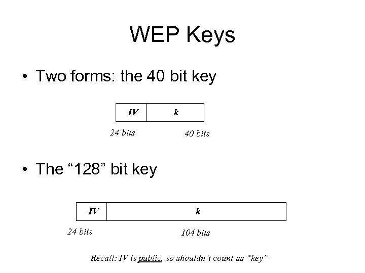 WEP Keys • Two forms: the 40 bit key IV 24 bits k 40