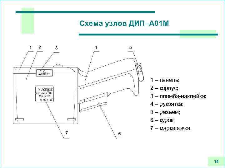 Схема узлов ДИП–А 01 М 1 – панель; 2 – корпус; 3 – пломба-наклейка;