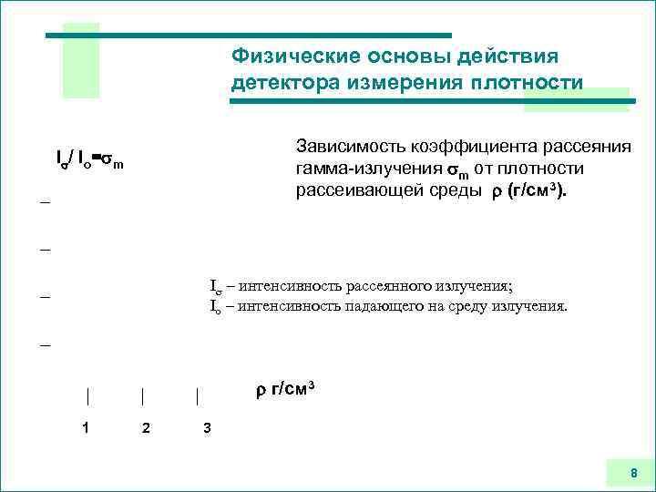 Физические основы действия детектора измерения плотности Зависимость коэффициента рассеяния гамма-излучения m от плотности рассеивающей