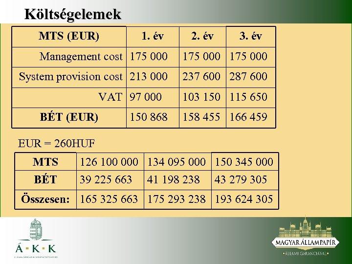 Költségelemek MTS (EUR) 1. év 2. év 3. év Management cost 175 000 System