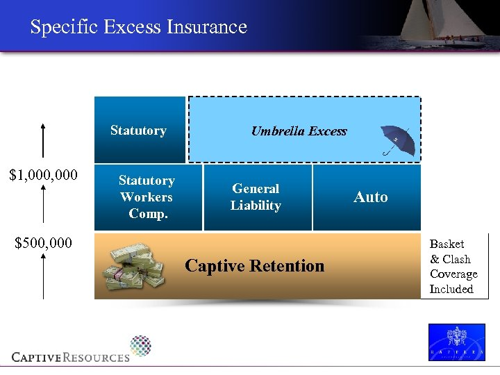 Specific Excess Insurance Statutory $1, 000 Statutory Workers Comp. Umbrella Excess General Liability $500,