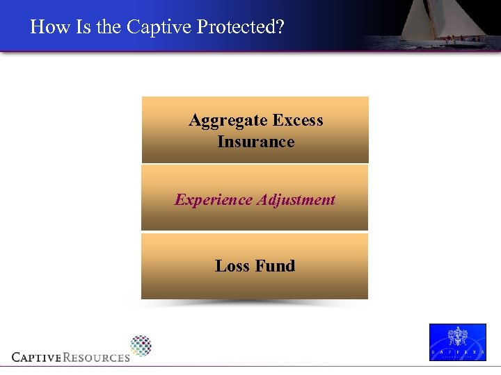 How Is the Captive Protected? Aggregate Excess Insurance Experience Adjustment Loss Fund